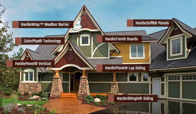 Hardie board siding prices James hardie cost