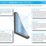 Low-Emissive-Glass-Airtight-Website